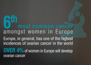 ovarian_cancer