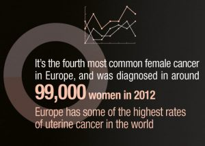 uterine_cancer